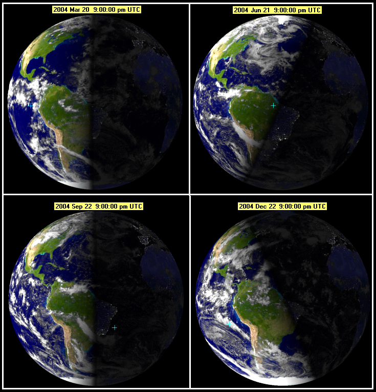 This image shows how light hits the Earth on the equinoxes and solstices at the same time of the day.
